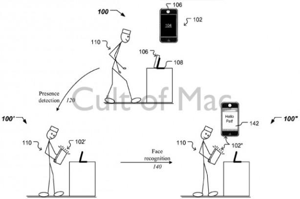 Sbloccare l'iPhone con un Selfie