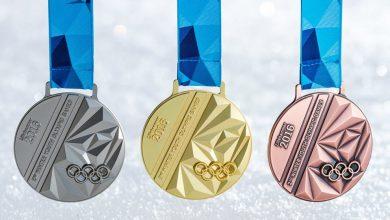 Photo of Medagliere Olimpiadi Rio 2016: Italia al 6° posto (Aggiornato al 14 Agosto)