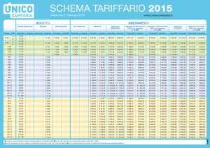tariffario-abbonamenti-2016-anm-napoli