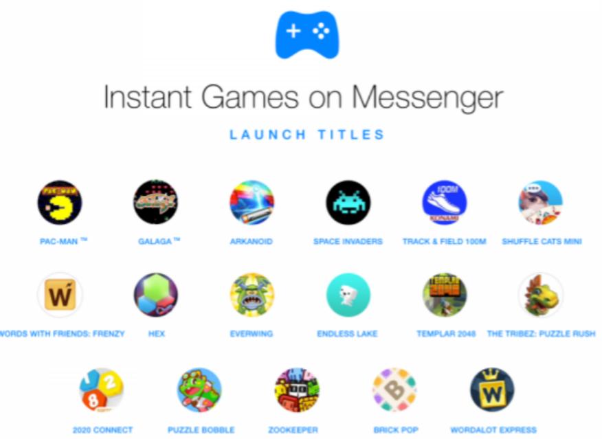 Instant Games su Messenger: quali sono e come giocarci?