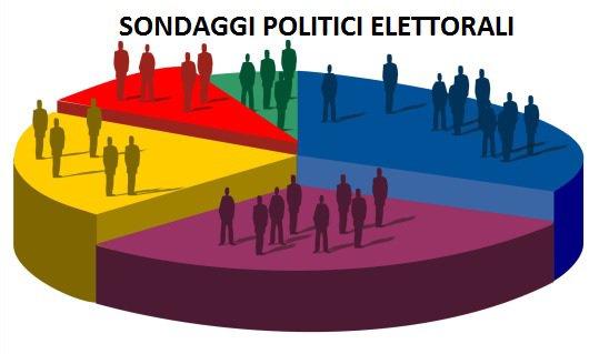 Ultimi Sondaggi Elettorali Roma: Virginia Raggi nel caos, la Meloni in testa