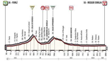 Giro d'Italia 2017 12a tappa