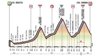 Photo of Giro d'Italia 2017, Bormio: Orario, Percorso e Favoriti Sedicesima Tappa