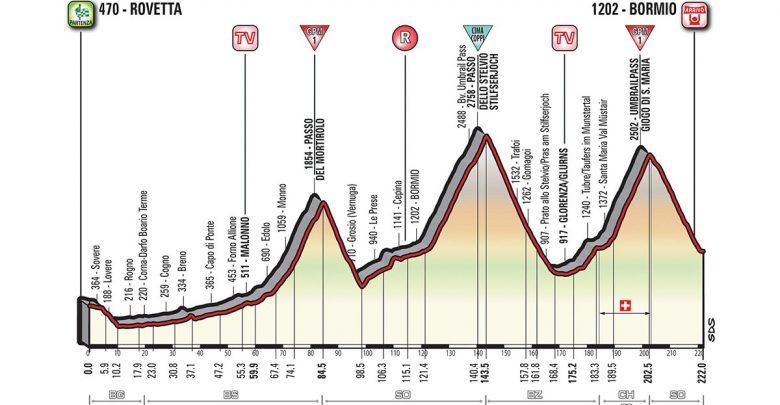 La sedicesima tappa del Giro d'Italia, con arrivo a Bormio