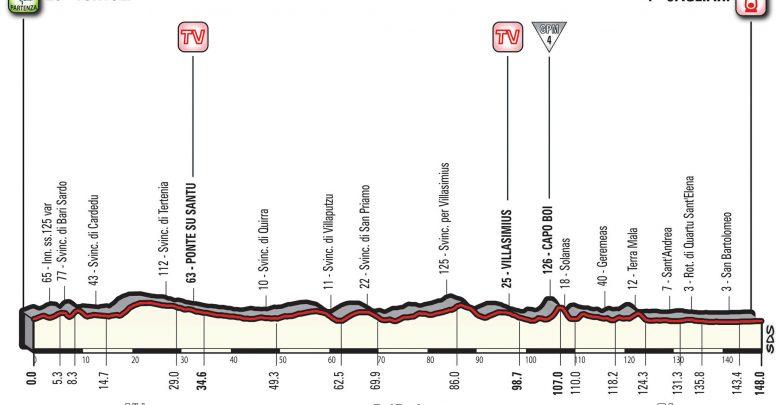 3a tappa Giro d'Italia 2017