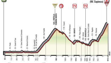 4a tappa Giro d'Italia 2017
