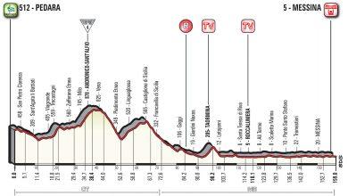 Giro d'Italia 2017 5a tappa