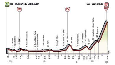 Giro d'Italia 2017 9a tappa