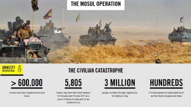 Mosul Newsly Amnesty battaglia civili uccisi