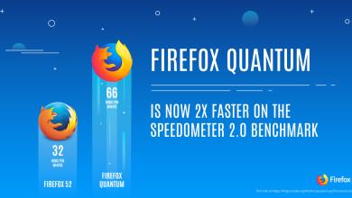 Photo of Firefox Quantum, nuovo browser Mozilla caratteristiche (Video)