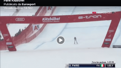Photo of Video Vittoria Paris: Discesa Kitzbuhel 2019
